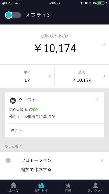uber180120uriage.ウーバーイーツ uber eats 売上1万円